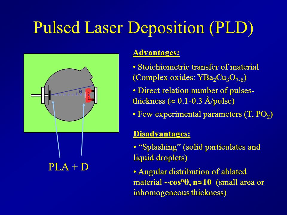 Pulsed Laser Deposition (PLD) Advantages: Stoichiometric transfer of material (Complex oxides: YBa 2 Cu 3 O 7-  ) Direct relation number of pulses- t