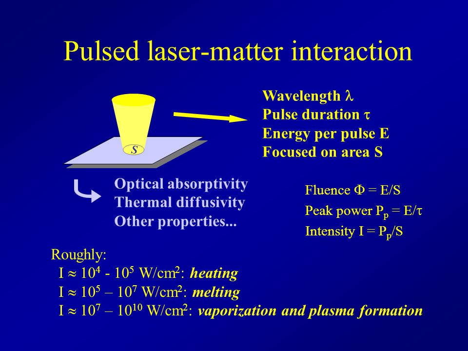 Pulsed laser-matter interaction Roughly: I  10 4 - 10 5 W/cm 2 : heating I  10 5 – 10 7 W/cm 2 : melting I  10 7 – 10 10 W/cm 2 : vaporization and