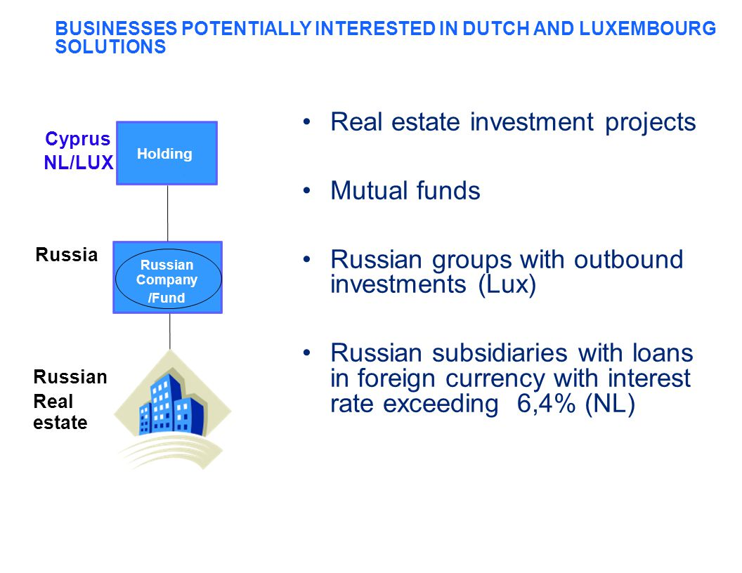 10 BUSINESSES POTENTIALLY INTERESTED IN DUTCH AND LUXEMBOURG SOLUTIONS Real estate investment projects Mutual funds Russian groups with outbound investments (Lux) Russian subsidiaries with loans in foreign currency with interest rate exceeding 6,4% (NL) Holding Russian Company /Fund Cyprus NL/LUX Russia Russian Real estate