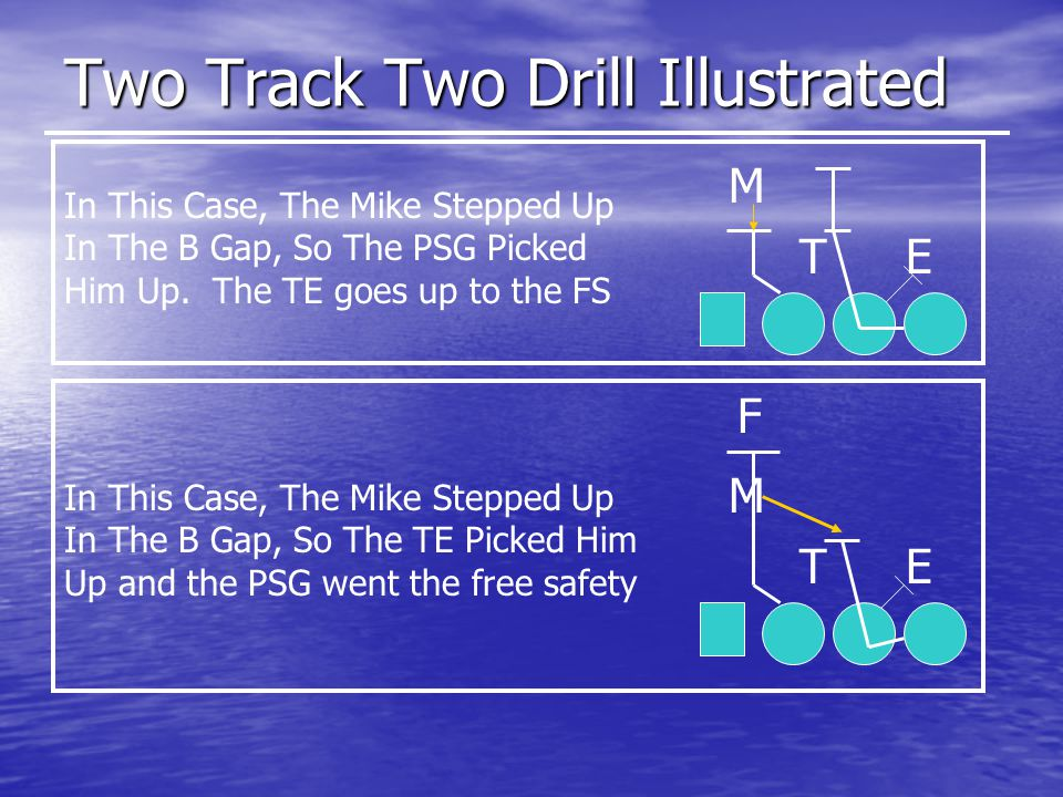 Two Track Two Drill Illustrated T M In This Case, The Mike Stepped Up In The B Gap, So The PSG Picked Him Up.