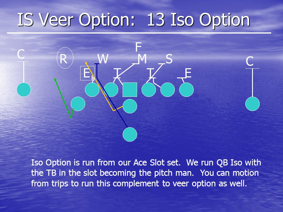 IS Veer Option: 13 Iso Option ETET SMWR C C F Iso Option is run from our Ace Slot set.