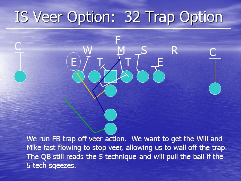 IS Veer Option: 32 Trap Option ETET SMWR C C F We run FB trap off veer action.