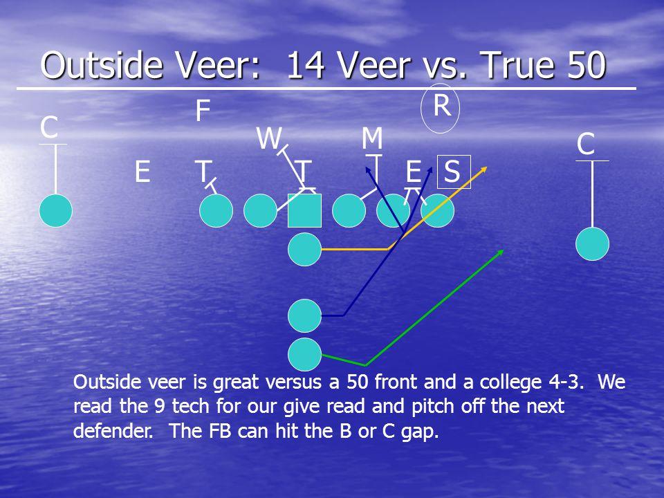 Outside Veer: 14 Veer vs.