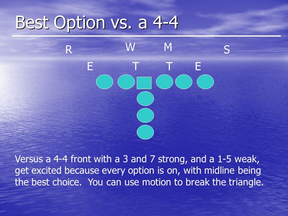 Best Option vs.