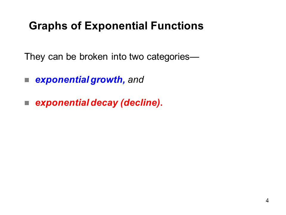 5 The Graph of an Exponential Growth Function We will look at the graph of an exponential function that increases as x increases, known as the exponential growth function.