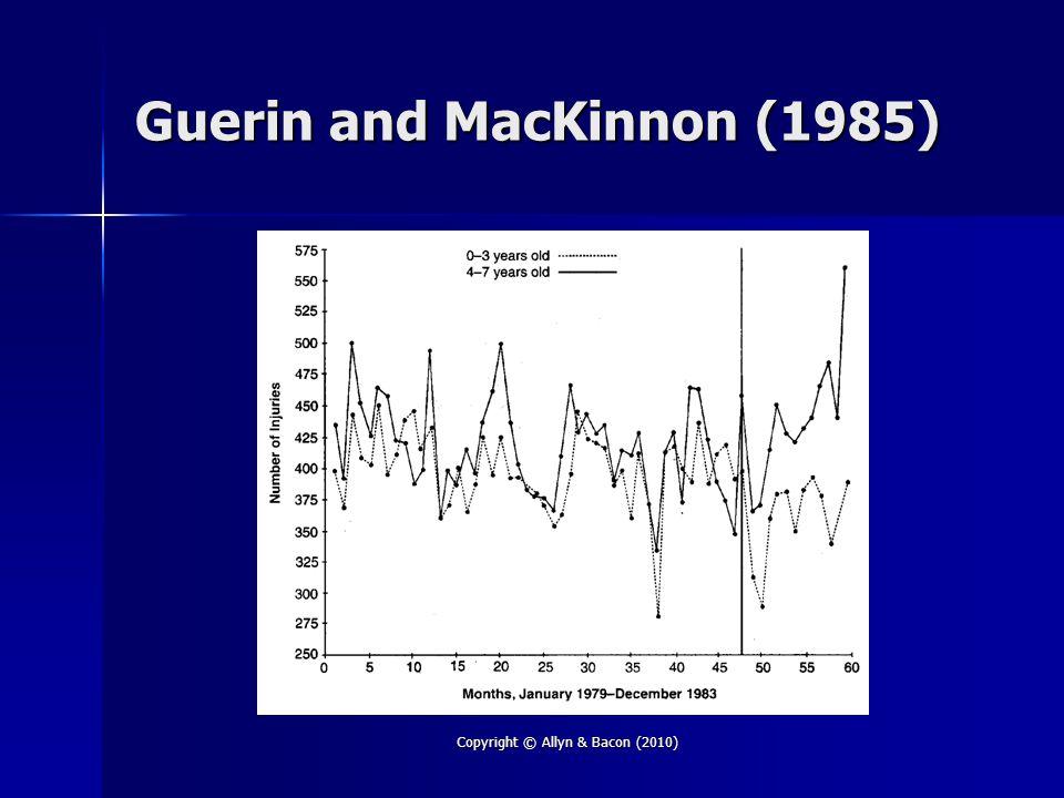 Copyright © Allyn & Bacon (2010) Guerin and MacKinnon (1985)