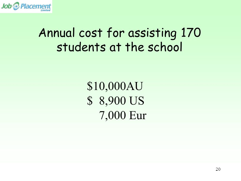 Annual cost for assisting 170 students at the school $10,000AU $ 8,900 US 7,000 Eur 20