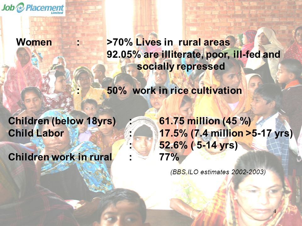Women: >70% Lives in rural areas 92.05% are illiterate, poor, ill-fed and socially repressed :50% work in rice cultivation Children (below 18yrs) :61.