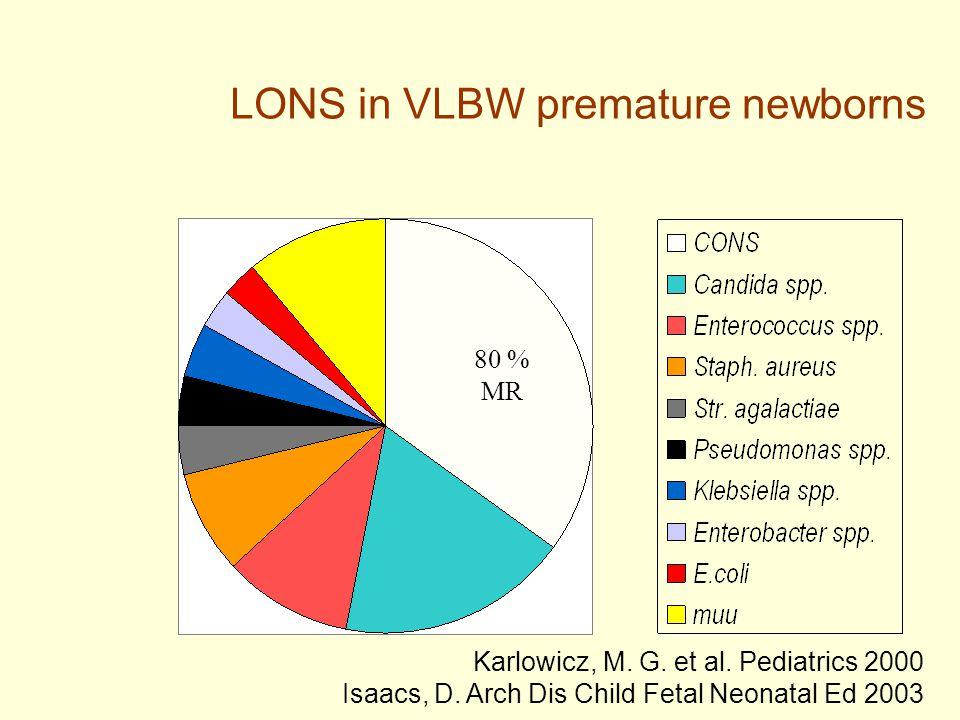 LONS in VLBW premature newborns Karlowicz, M. G. et al.