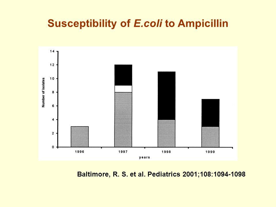 Baltimore, R. S. et al. Pediatrics 2001;108:1094-1098 Susceptibility of E.coli to Ampicillin