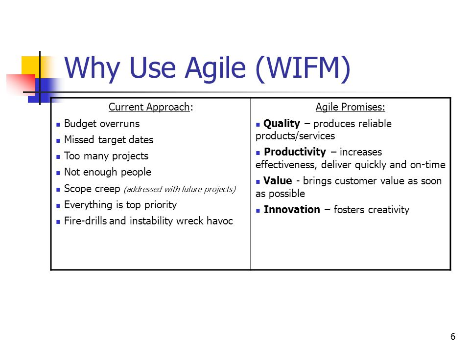 6 Why Use Agile (WIFM) Current Approach: Budget overruns Missed target dates Too many projects Not enough people Scope creep (addressed with future projects) Everything is top priority Fire-drills and instability wreck havoc Agile Promises: Quality – produces reliable products/services Productivity – increases effectiveness, deliver quickly and on-time Value - brings customer value as soon as possible Innovation – fosters creativity