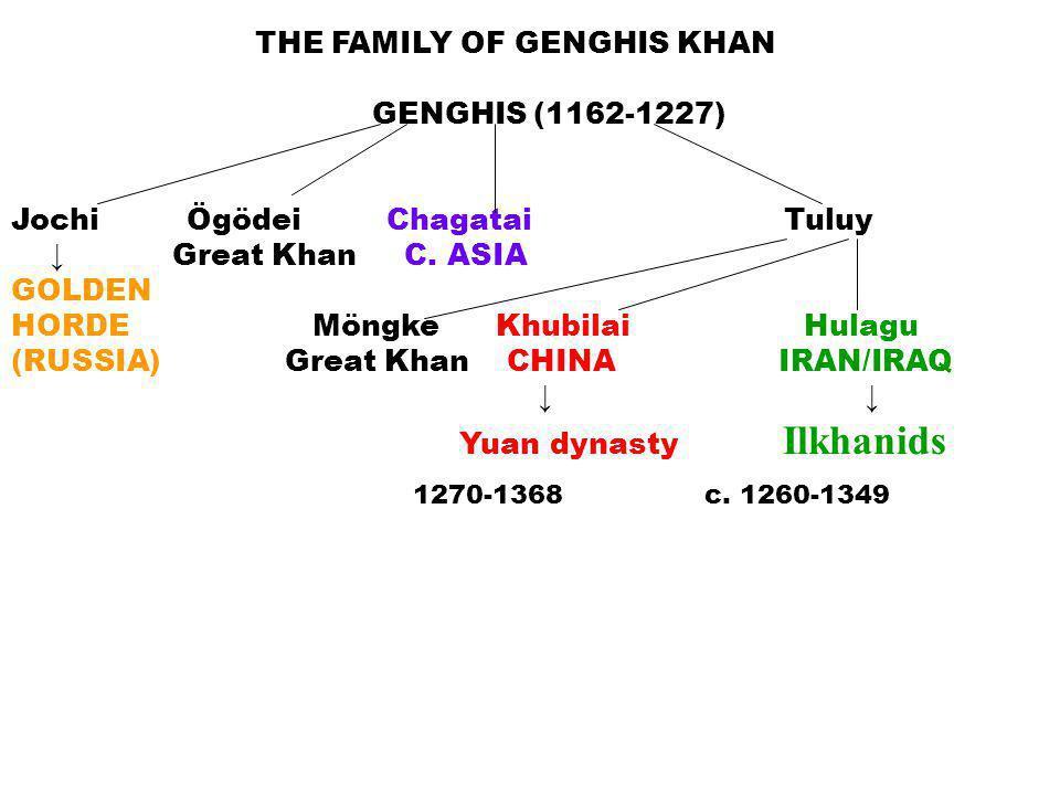 THE FAMILY OF GENGHIS KHAN GENGHIS (1162-1227) Jochi Ögödei Chagatai Tuluy ↓ Great Khan C.