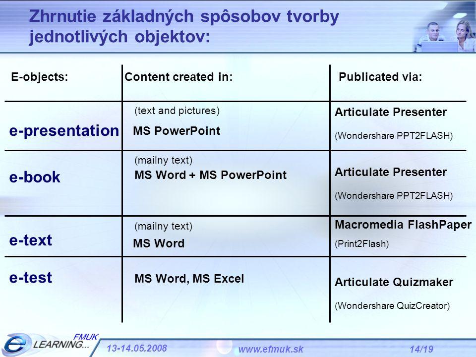 14/19 13-14.05.2008 www.efmuk.sk Zhrnutie základných spôsobov tvorby jednotlivých objektov: E-objects:Content created in:Publicated via: e-presentatio