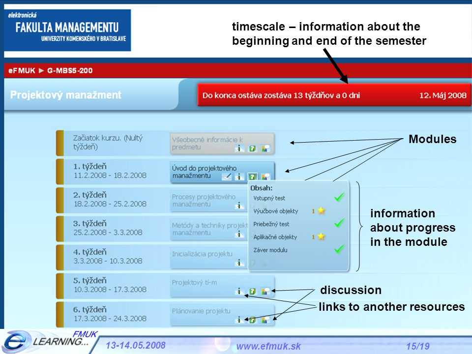 15/19 13-14.05.2008 www.efmuk.sk timescale – information about the beginning and end of the semester Modules information about progress in the module discussion links to another resources