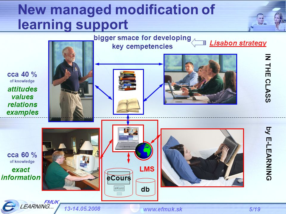 5/19 13-14.05.2008 www.efmuk.sk LMS New managed modification of learning support eCours db eKurz cca 40 % of knowledge cca 60 % of knowledge bigger sm