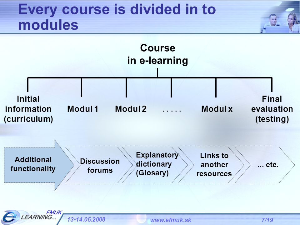 7/19 13-14.05.2008 www.efmuk.sk Every course is divided in to modules Course in e-learning Initial information (curriculum)..... Modul 1Modul 2Modul x