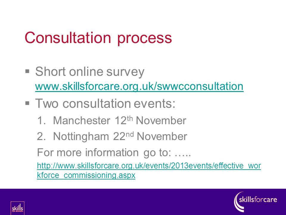 Consultation process  Short online survey www.skillsforcare.org.uk/swwcconsultation www.skillsforcare.org.uk/swwcconsultation  Two consultation events: 1.Manchester 12 th November 2.Nottingham 22 nd November For more information go to: …..