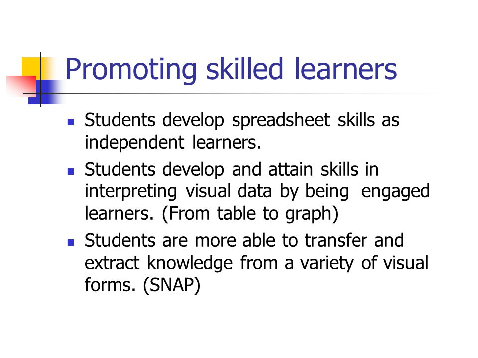 Promoting skilled learners Students develop spreadsheet skills as independent learners.