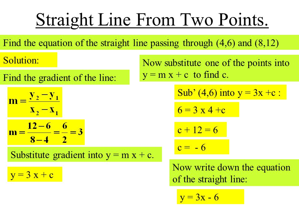 Find the equation of a straight line passing through C(6,-7) and D(-12,9) Solution.