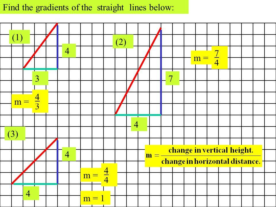 (5) 8 6 m = 6 8 = 3 4 (6) 9 3 m = 3 9 = 3