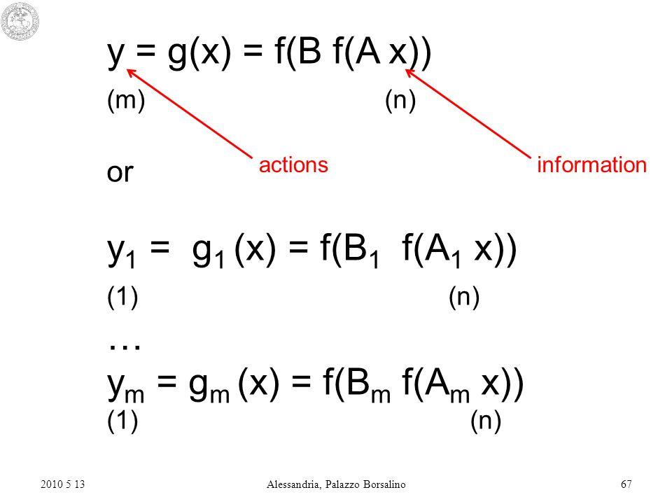 2010 5 13Alessandria, Palazzo Borsalino67 y = g(x) = f(B f(A x)) (m) (n) or y 1 = g 1 (x) = f(B 1 f(A 1 x)) (1) (n) … y m = g m (x) = f(B m f(A m x)) (1) (n) actionsinformation