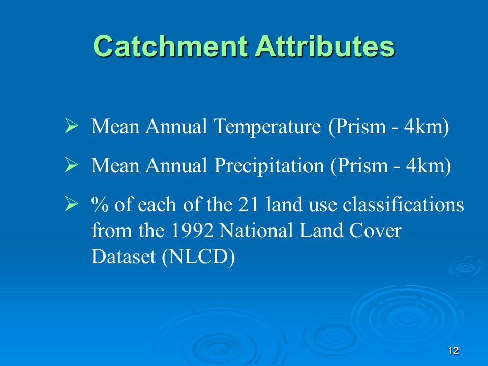 12 Catchment Attributes  Mean Annual Temperature (Prism - 4km)  Mean Annual Precipitation (Prism - 4km)  % of each of the 21 land use classificatio