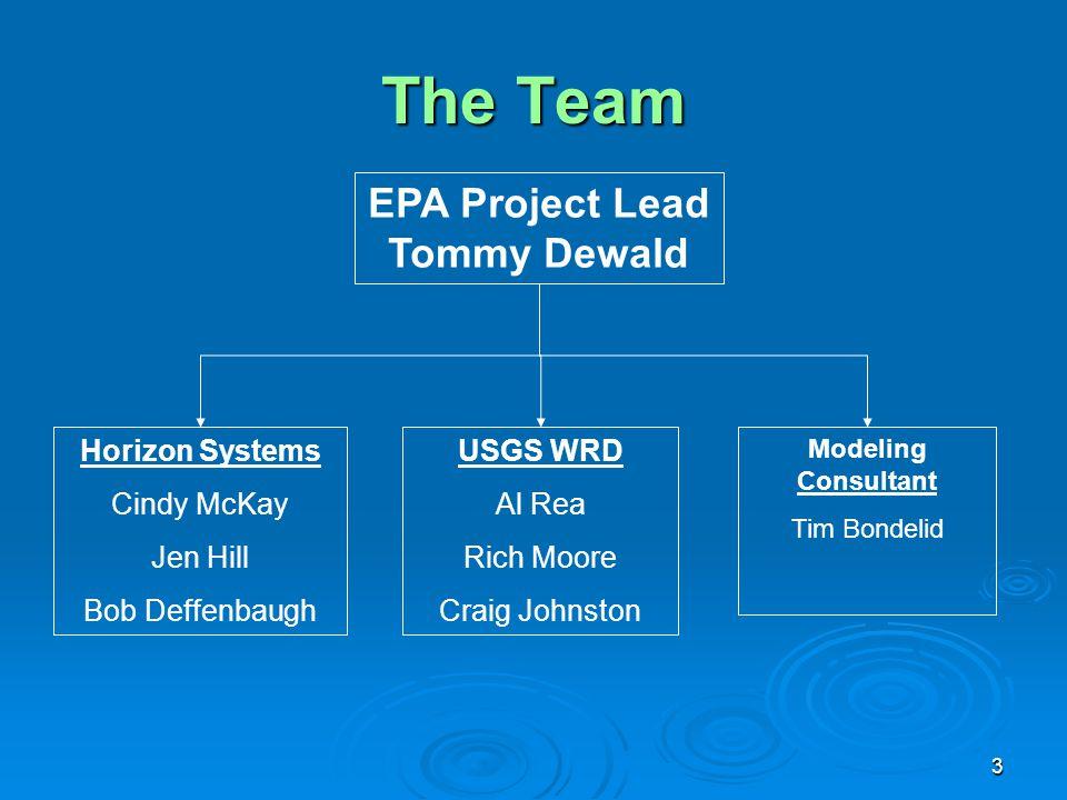 3 The Team EPA Project Lead Tommy Dewald Horizon Systems Cindy McKay Jen Hill Bob Deffenbaugh USGS WRD Al Rea Rich Moore Craig Johnston Modeling Consu