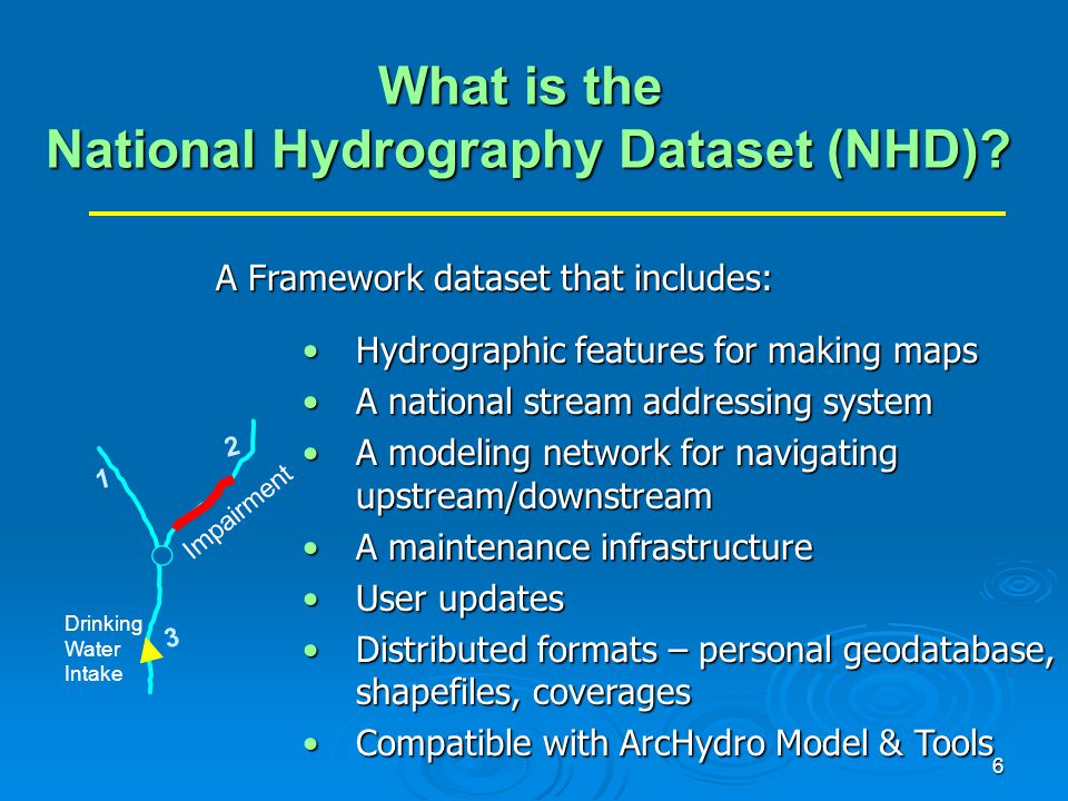 17 Linking Data to the NHDPlus Area Links Waterbody Reach: 06030102002785 + shape Linear Links Linear Reach: 05030204004722 From Measure: 15.0 To Measure: 90.00 Linear Reach: 02020005000375 Measure: 48.247 Point Links