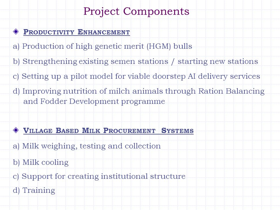 Project Components P RODUCTIVITY E NHANCEMENT a) Production of high genetic merit (HGM) bulls b) Strengthening existing semen stations / starting new