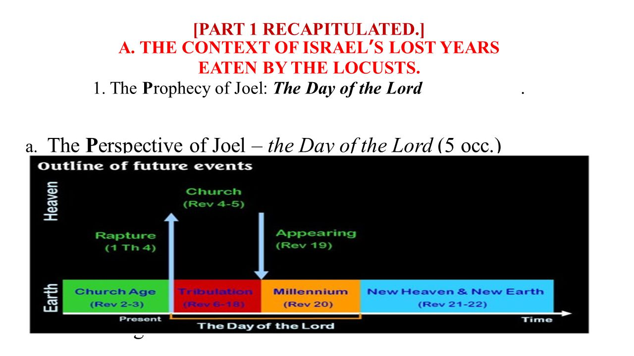 [PART 1 RECAPITULATED.] A. THE CONTEXT OF ISRAEL'S LOST YEARS EATEN BY THE LOCUSTS. 1. The Prophecy of Joel: The Day of the Lord. a. The Perspective o