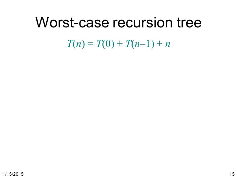 1/15/201515 Worst-case recursion tree T(n) = T(0) + T(n–1) + n