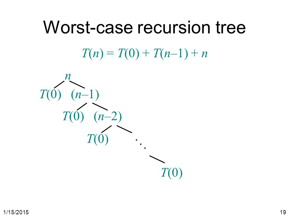 1/15/201519 n T(0)(n–1) Worst-case recursion tree T(n) = T(0) + T(n–1) + n T(0)(n–2) T(0)