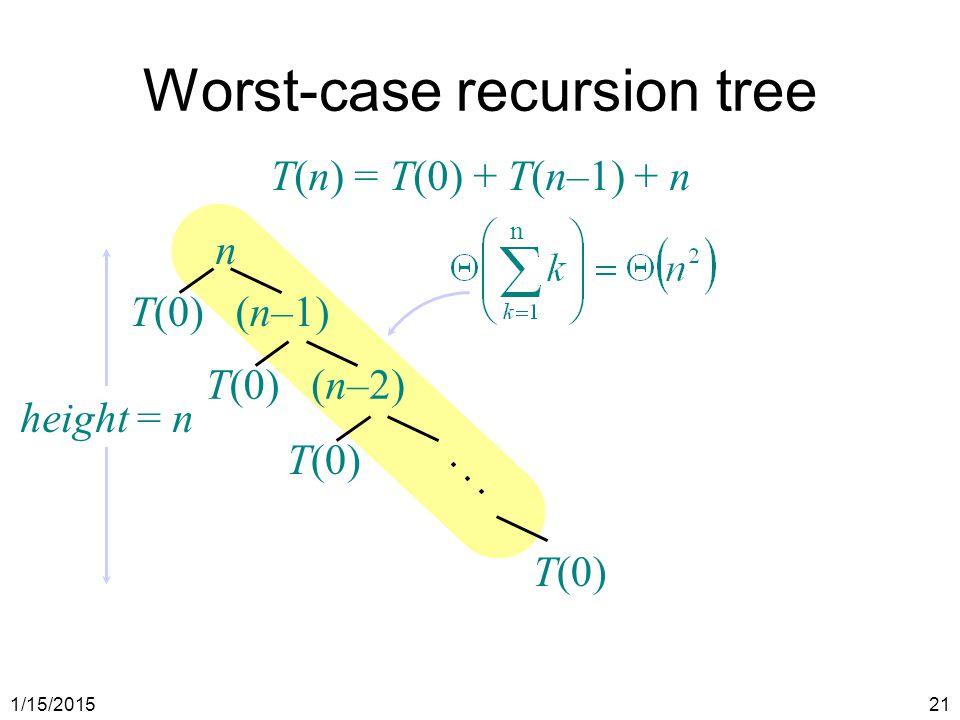 1/15/201521 n T(0)(n–1) Worst-case recursion tree T(n) = T(0) + T(n–1) + n T(0)(n–2) T(0) n height = n