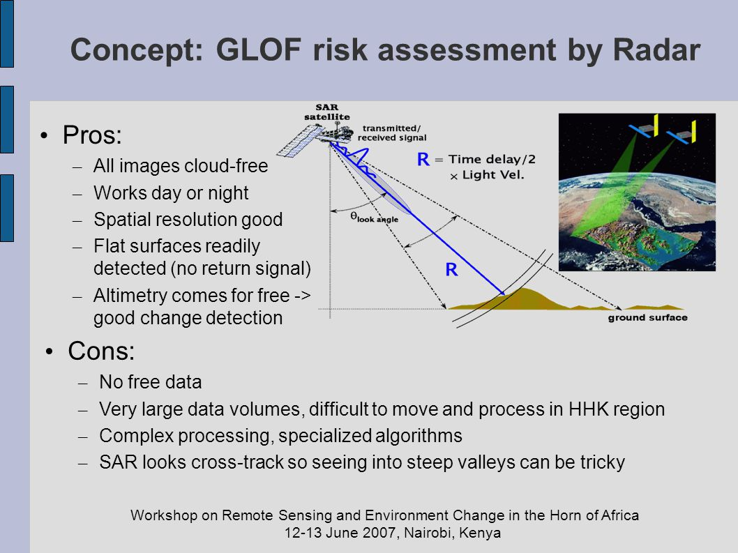 Workshop on Remote Sensing and Environment Change in the Horn of Africa 12-13 June 2007, Nairobi, Kenya Concept: GLOF risk assessment by Radar Pros: –