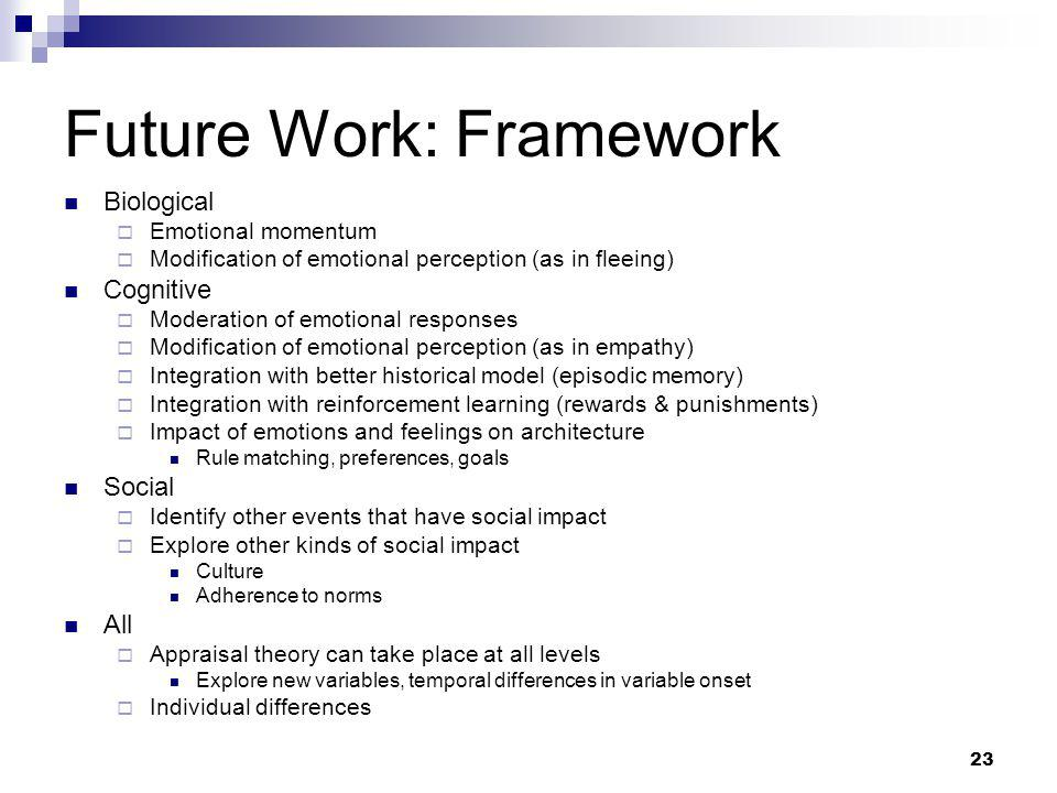 23 Future Work: Framework Biological  Emotional momentum  Modification of emotional perception (as in fleeing) Cognitive  Moderation of emotional r