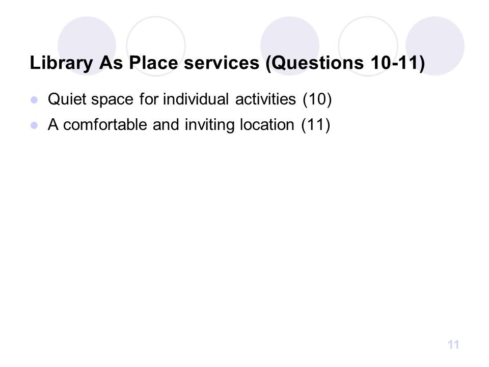 11 Library As Place services (Questions 10-11) Quiet space for individual activities (10) A comfortable and inviting location (11)