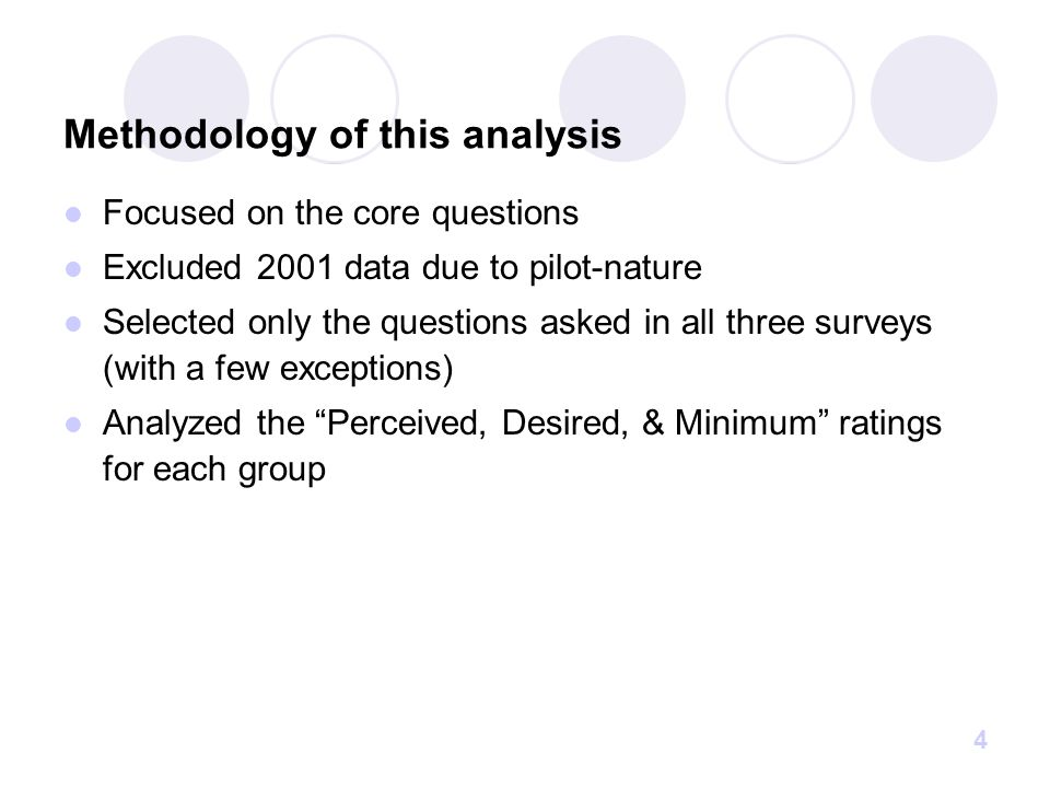 4 Methodology of this analysis Focused on the core questions Excluded 2001 data due to pilot-nature Selected only the questions asked in all three surveys (with a few exceptions) Analyzed the Perceived, Desired, & Minimum ratings for each group