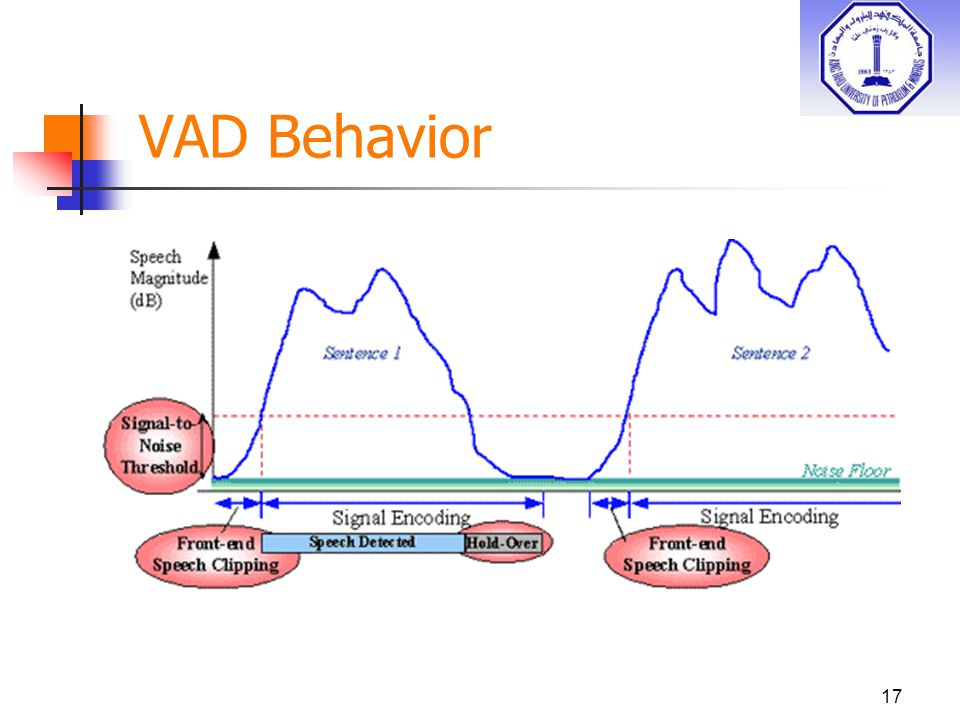 VAD Behavior 17