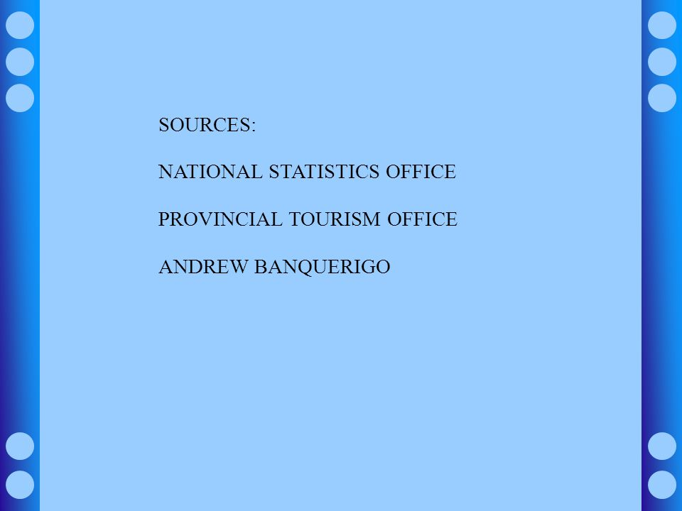 SOURCES: NATIONAL STATISTICS OFFICE PROVINCIAL TOURISM OFFICE ANDREW BANQUERIGO
