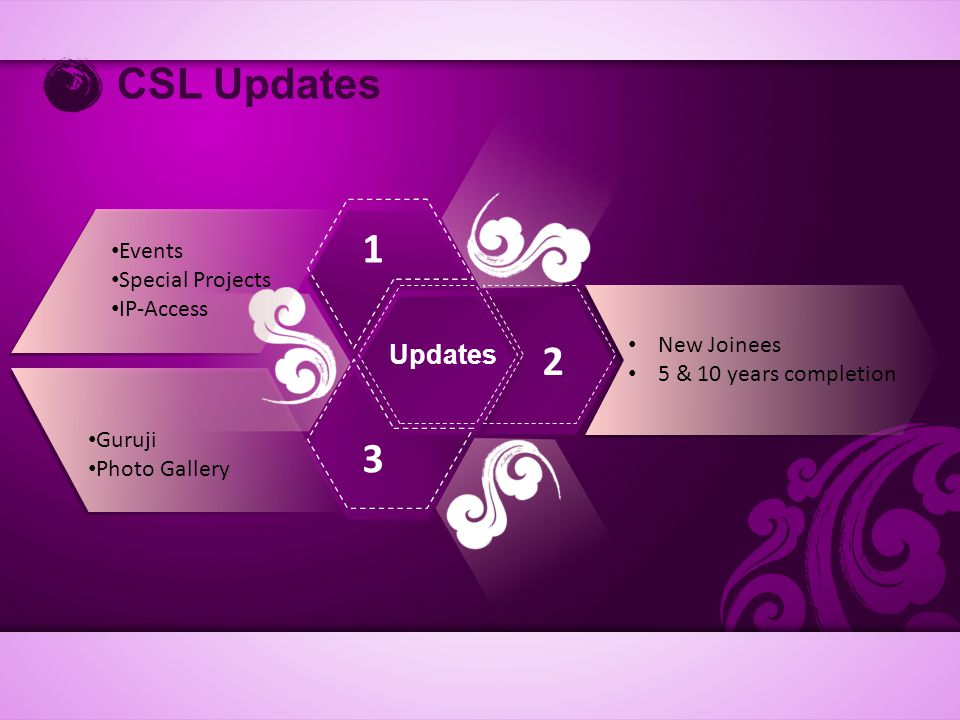 1 2 3 Updates CSL Updates Events Special Projects IP-Access Guruji Photo Gallery New Joinees 5 & 10 years completion