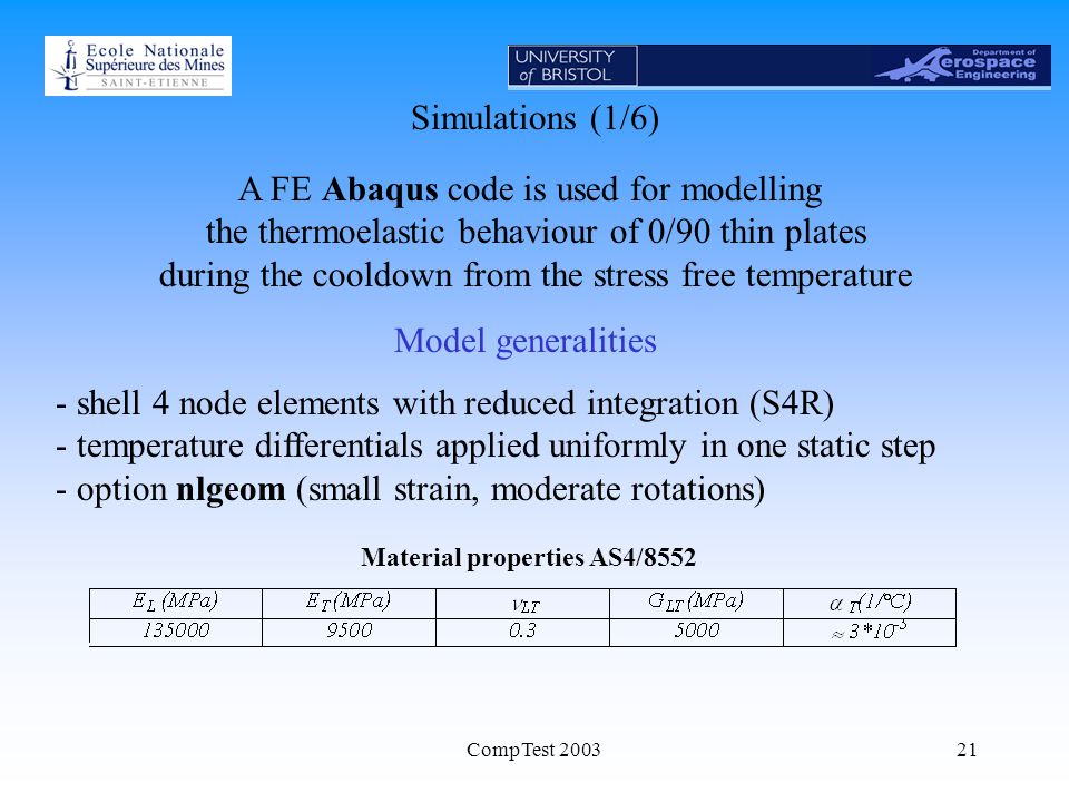 CompTest 200321 Simulations (1/6) Model generalities A FE Abaqus code is used for modelling the thermoelastic behaviour of 0/90 thin plates during the cooldown from the stress free temperature - shell 4 node elements with reduced integration (S4R) - temperature differentials applied uniformly in one static step - option nlgeom (small strain, moderate rotations) Material properties AS4/8552