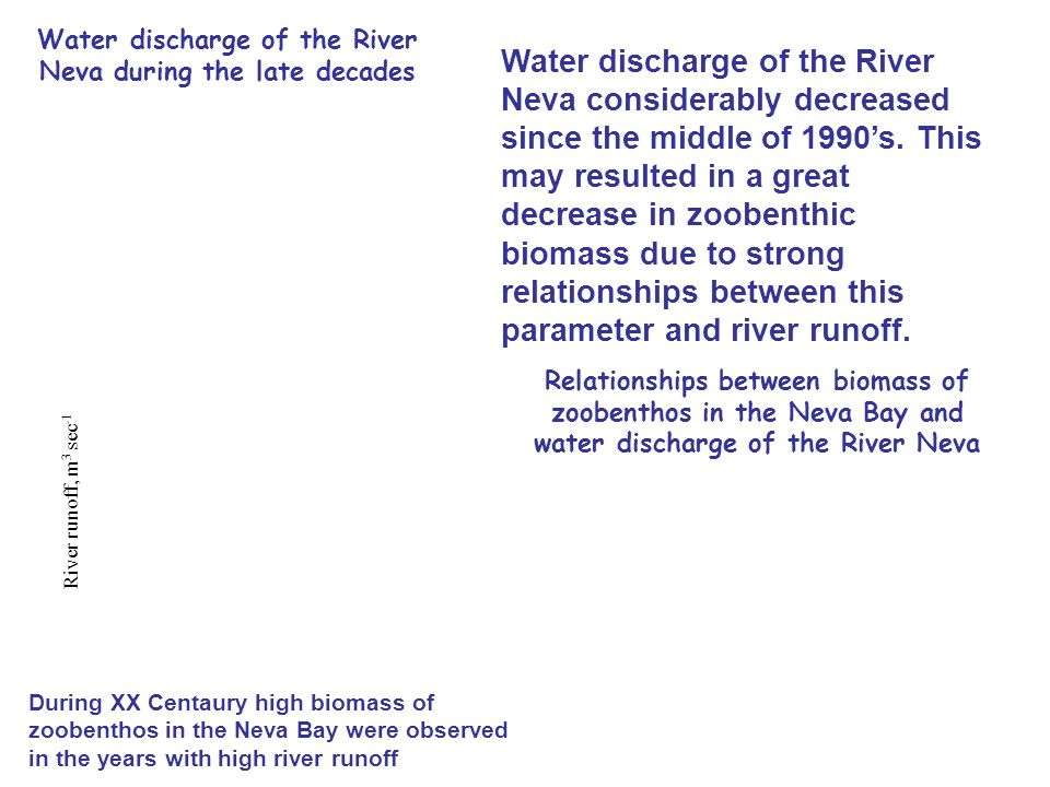 Water discharge of the River Neva during the late decades Relationships between biomass of zoobenthos in the Neva Bay and water discharge of the River Neva River runoff, m 3 sec -1 During XX Centaury high biomass of zoobenthos in the Neva Bay were observed in the years with high river runoff Water discharge of the River Neva considerably decreased since the middle of 1990's.