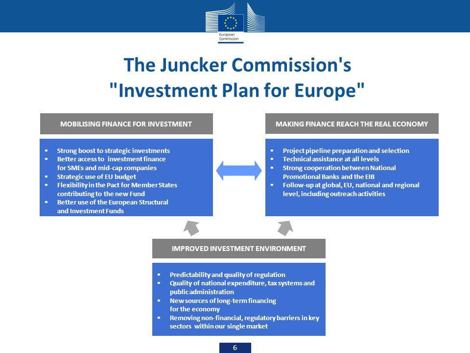 The Juncker Commission's