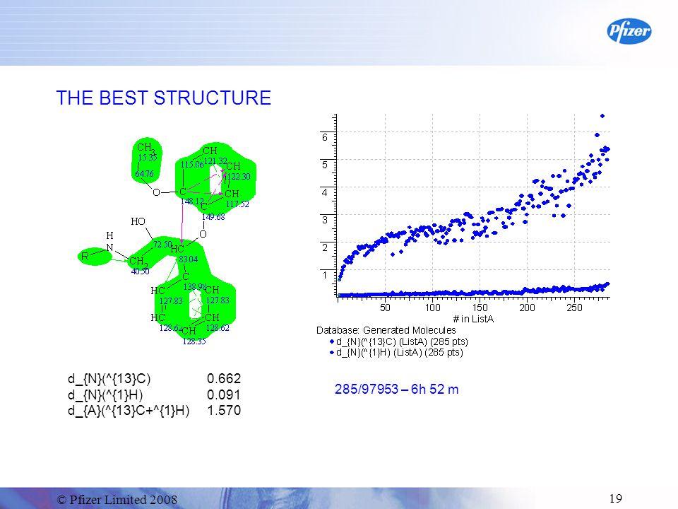 © Pfizer Limited 2008 19 285/97953 – 6h 52 m THE BEST STRUCTURE d_{N}(^{13}C) 0.662 d_{N}(^{1}H) 0.091 d_{A}(^{13}C+^{1}H) 1.570