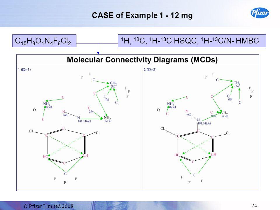 © Pfizer Limited 2008 24 CASE of Example 1 - 12 mg C 15 H 8 O 1 N 4 F 8 Cl 2 1 H, 13 C, 1 H- 13 C HSQC, 1 H- 13 C/N- HMBC