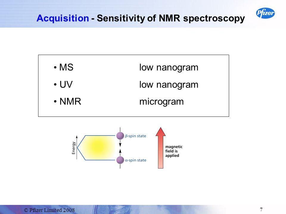 © Pfizer Limited 2008 7 Acquisition - Sensitivity of NMR spectroscopy MSlow nanogram UVlow nanogram NMR microgram