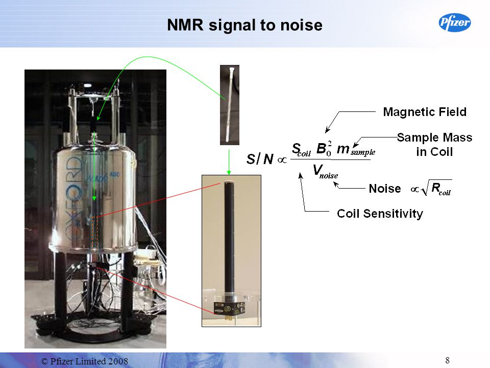 © Pfizer Limited 2008 8 NMR signal to noise