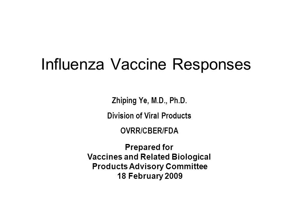 Influenza Vaccine Responses Zhiping Ye, M.D., Ph.D.