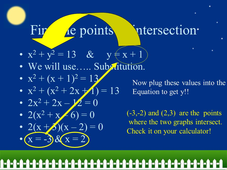 Find the points of intersection x 2 + y 2 = 13 & y = x + 1 We will use….. Substitution. x 2 + (x + 1) 2 = 13 x 2 + (x 2 + 2x + 1) = 13 2x 2 + 2x – 12