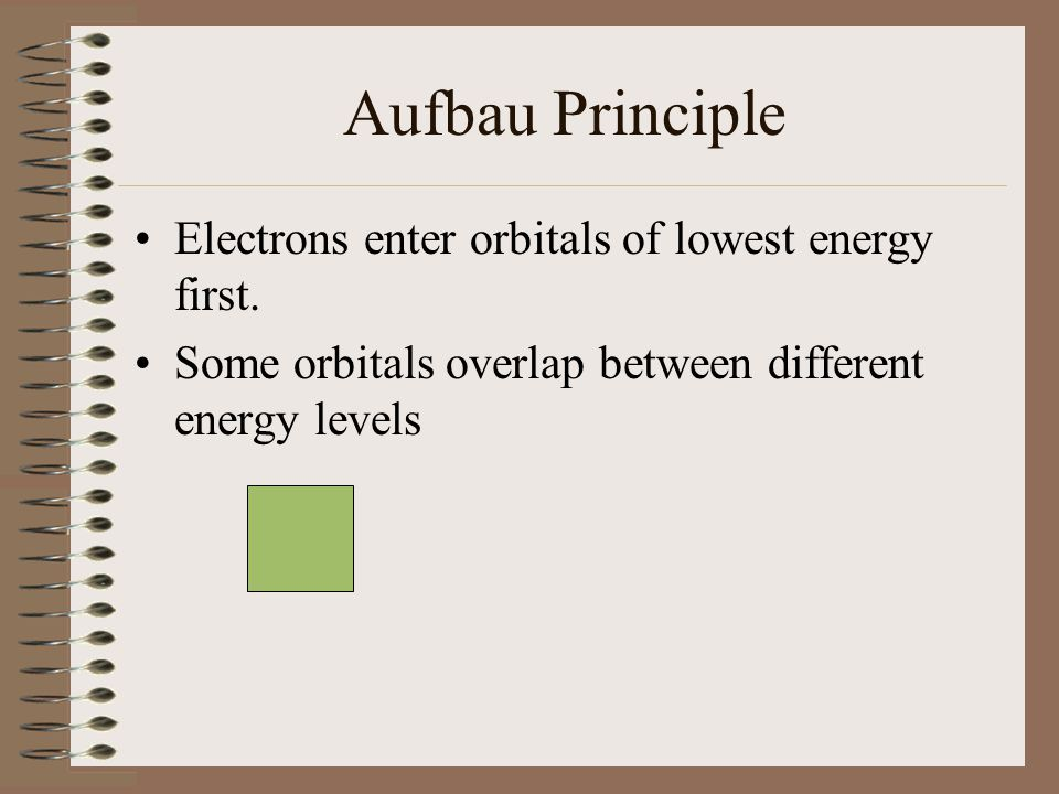 Aufbau Principle Electrons enter orbitals of lowest energy first. Some orbitals overlap between different energy levels